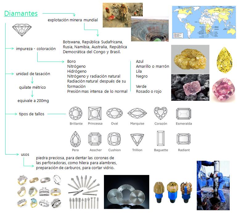 Cartel Informativo sobre Diamantes de Godoy