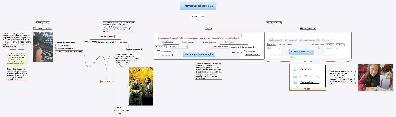 Proyecto de Identidad - Buscaglia